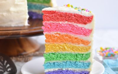 The Layer Cake of Reading Comprehension